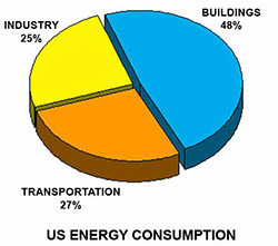 US-Energy-Consumption_xl.jpg